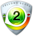 tellows Score 2 zu 0667479999