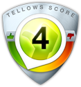 tellows Score 4 zu 0662431815